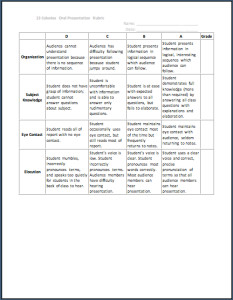 Colony Oral Presentation Rubric
