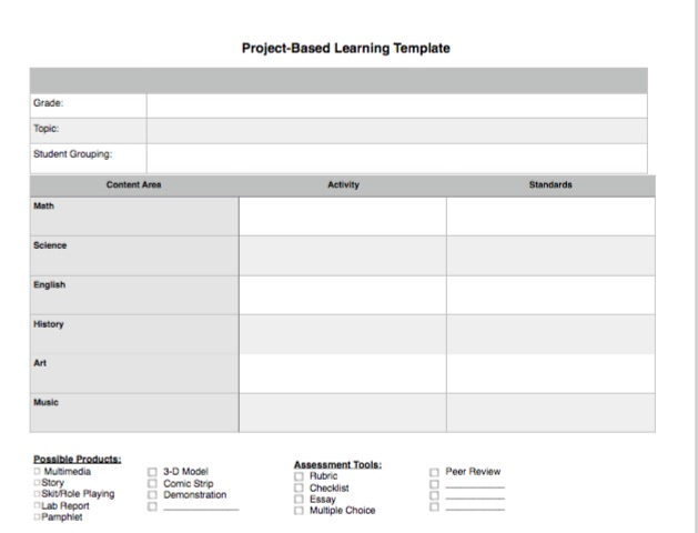 teacher curriculum template thevillas co